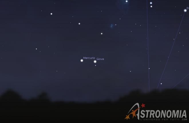 Congiunzione Giove - Mercurio, giorno 22 ore 6:30
