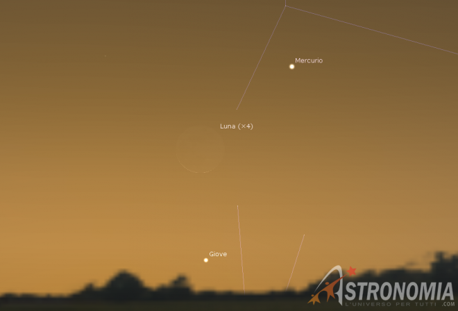 Congiunzione Luna - Giove - Mercurio, giorno 6 ore 7