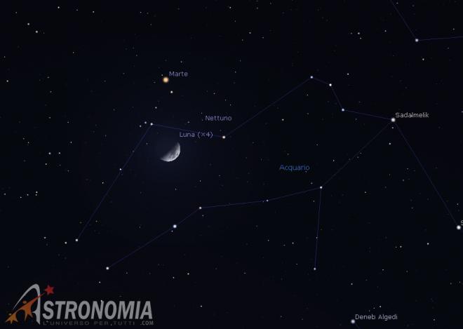 Congiunzione Luna - Marte, giorno 14 ore 20