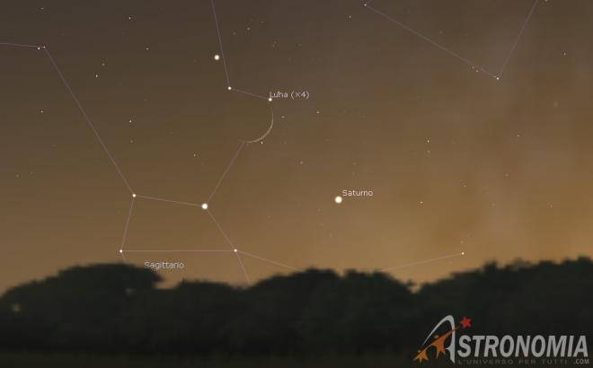 Congiunzione Luna - Saturno., giorno 9 ore 17