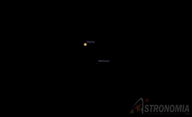 Congiunzione Marte - Nettuno, giorno 7 ore 19