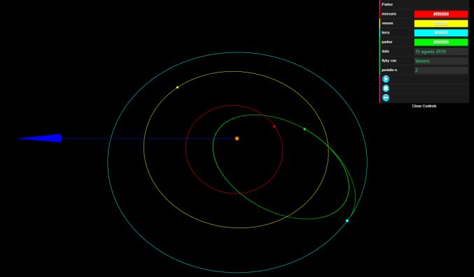 Prime orbite della Parker