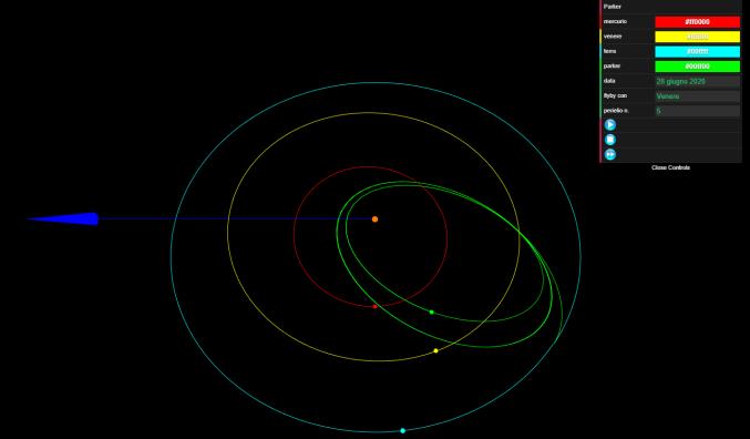 il secondo tipo di orbite