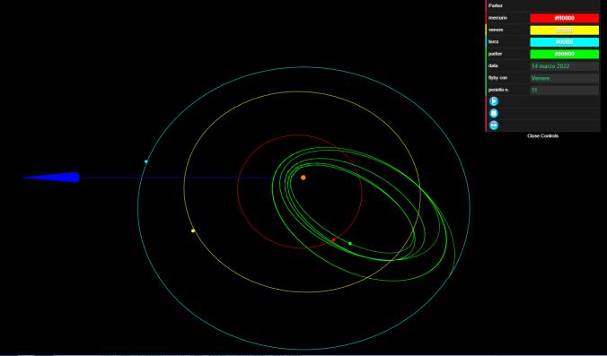 il quinto tipo di orbite
