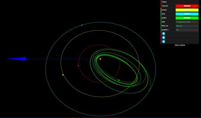 il sesto tipo di orbite