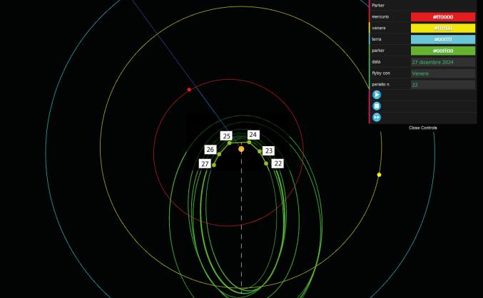 le orbite da 22 a 26 della Parker con qualche aggiunta