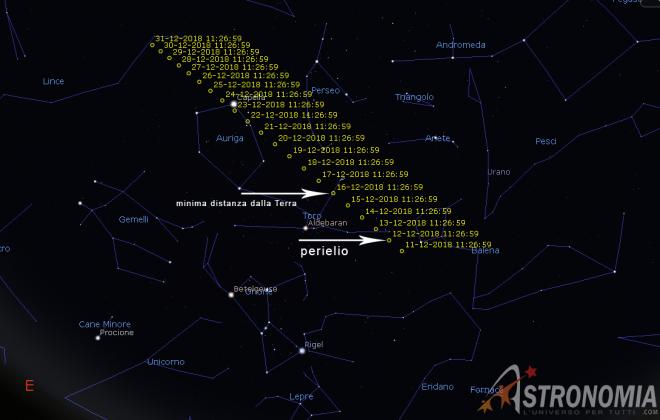 Percorso della Cometa di Natale fino a fine anno