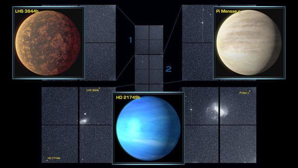 tre esopianeti confermati nei dati delle quattro telecamere del telescopio spaziale.