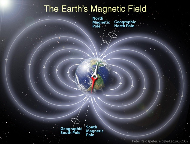 "Notizie ""Astronomiche""... 607968main_geomagnetic-field-orig_full.630x360"