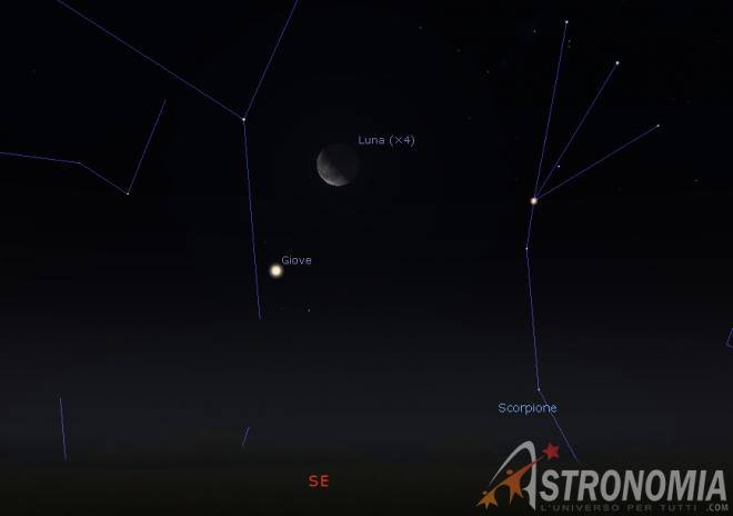 Congiunzione Luna - Giove, giorno 27 ore 04:00