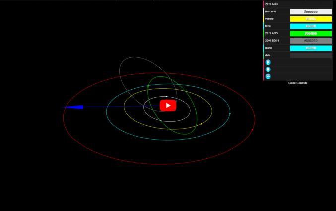 cliccare per eseguire la simulazione 3D dell'orbita di 2019 AQ3