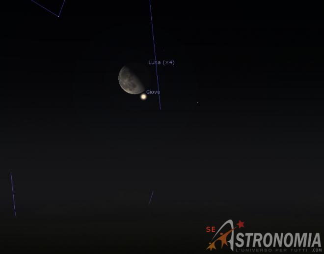 Congiunzione Luna - Giove, giorno 27 ore 2