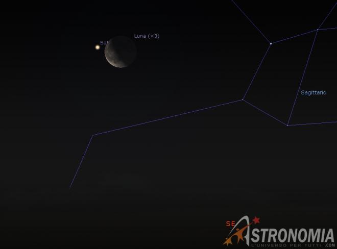 Congiunzione Luna - Saturno, giorno 29 ore 2