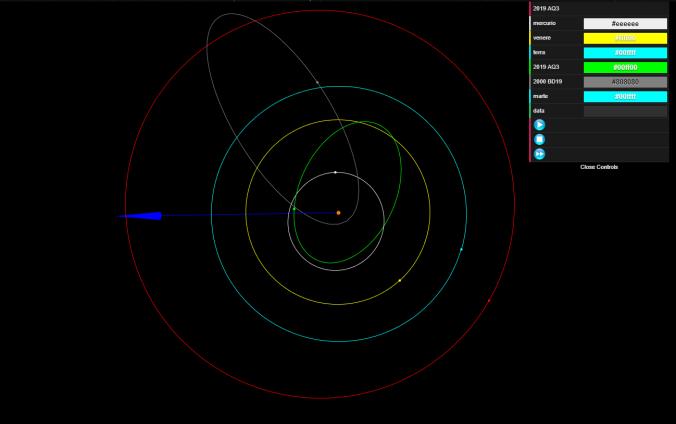l'orbita di 2019 AQ3 e di altri oggetti del Sistema Solare, vista dal PNC