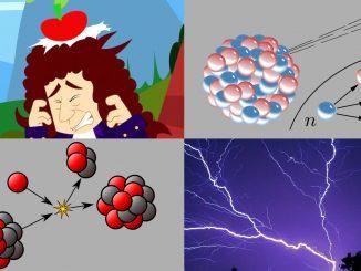 Le quattro Forze fondamentali della Fisica