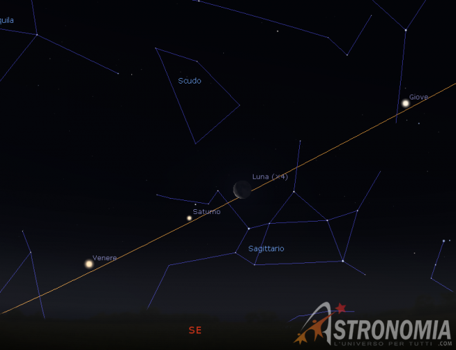 Allineamento Venere, Saturno, Luna, Giove, giorno 1 ore 5:30