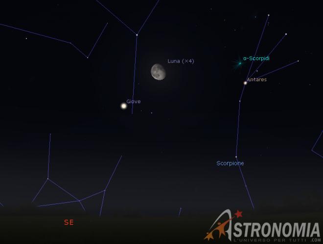 Congiunzione Luna - Giove, giorno 23 ore 2
