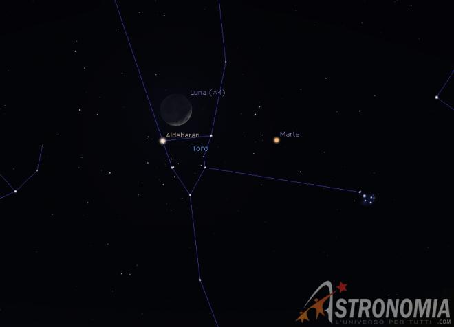 Congiunzione Luna - Marte, giorno 9 ore 21:30