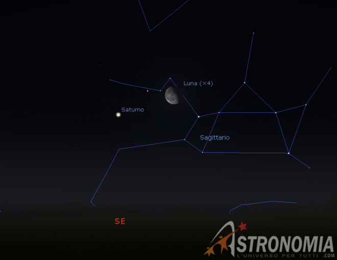 Congiunzione Luna - Saturno, giorno 25 ore 3