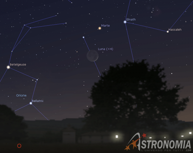 Congiunzione Luna - Marte, giorno 7 ore 21:30