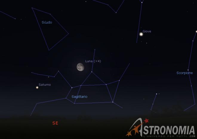 Congiunzione Luna - Saturno, giorno 22 ore 01