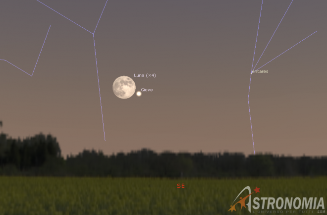 Congiunzione Luna - Giove, giorno 16 ore 21