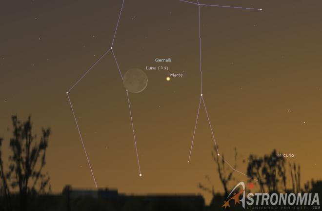 Congiunzione Luna - Marte, giorno 5 ore 21:30