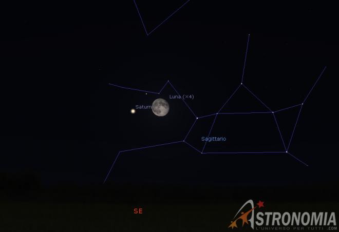 Congiunzione Luna - Saturno, giorno 18 ore 23:30