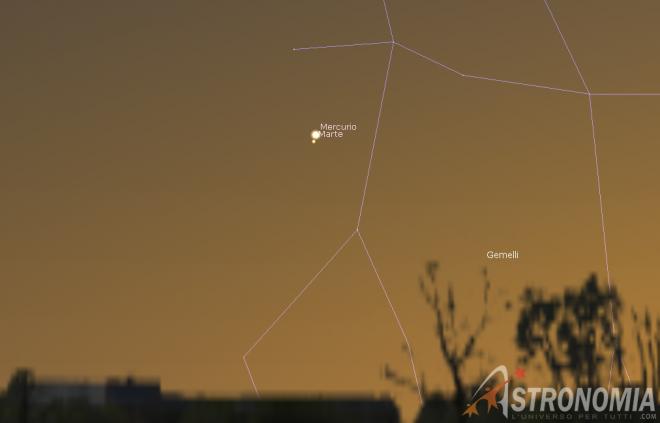 Congiunzione Marte - Mercurio, giorno 18 ore 21:30