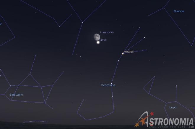Congiunzione Luna - Giove, giorno 13 ore 21:30