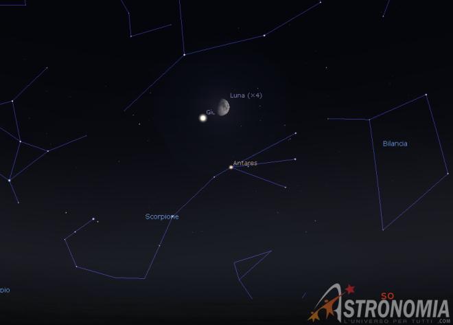 Congiunzione Luna - Giove, giorno 9 ore 22:30