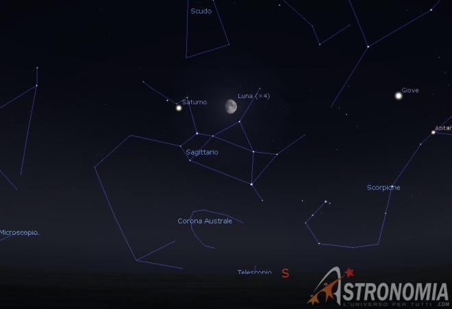 Congiunzione Luna - Saturno, giorno 11 ore 22