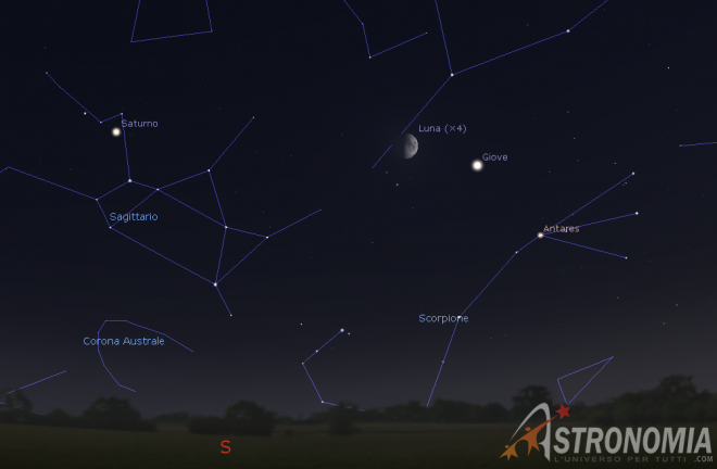Congiunzione Luna - Giove, giorno 6 ore 20:30