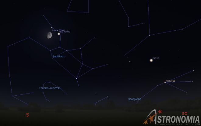 Congiunzione Luna - Saturno, giorno 8 ore 21:30