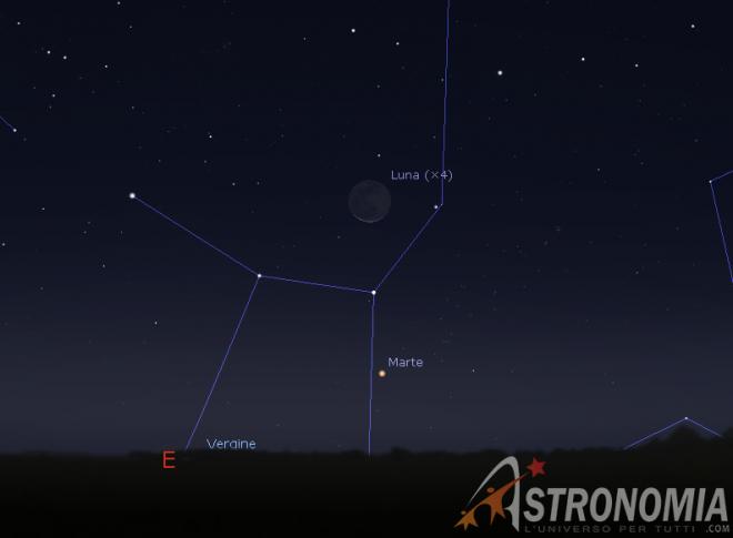 Congiunzione Luna - Marte, giorno 26 ore 06:30