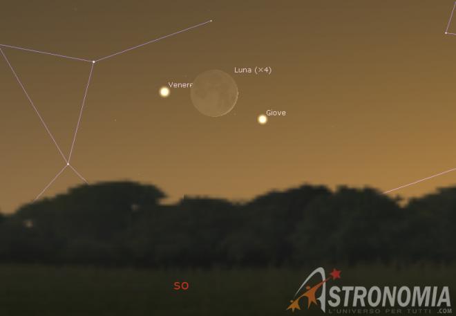 Congiunzione Luna - Giove - Venere, giorno 28 ore 17:15