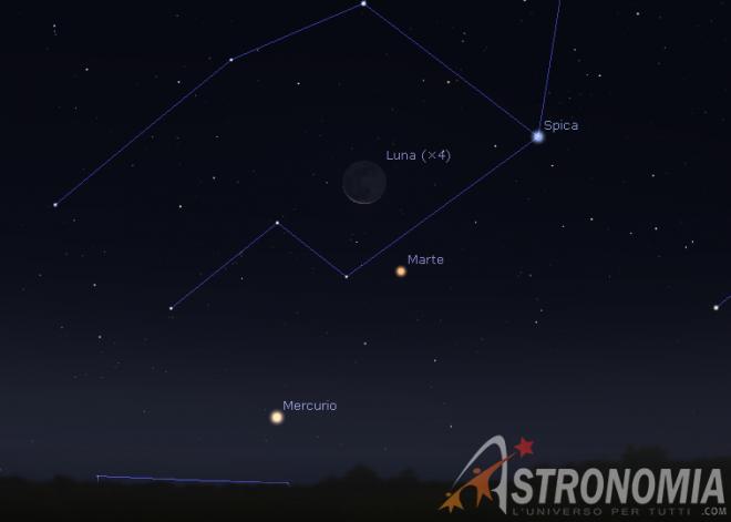Congiunzione Luna - Marte - Mercurio, giorno 24 ore 5:45