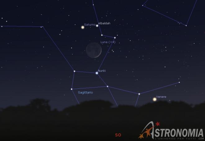 Congiunzione Luna - Saturno, giorno 29 ore 17:45