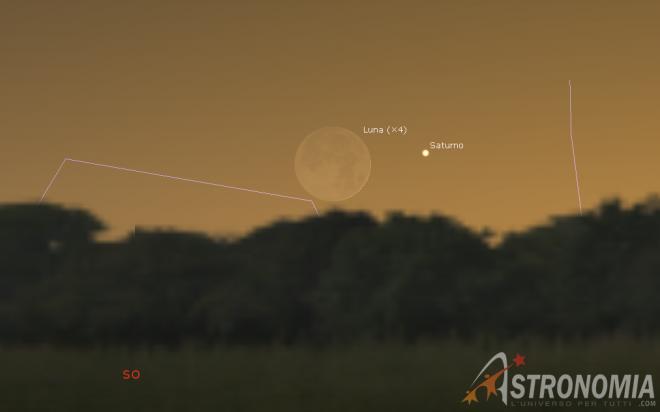 Congiunzione Luna - Saturno, giorno 27 ore 17