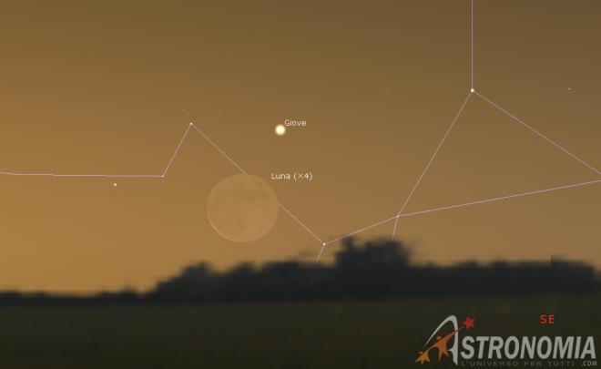 Congiunzione Luna - Giove, giorno 23 ore 7