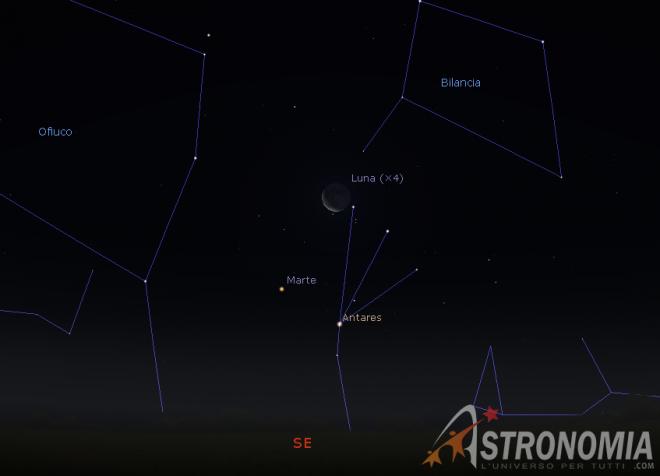 Congiunzione Luna - Marte, giorno 20 ore 5:30