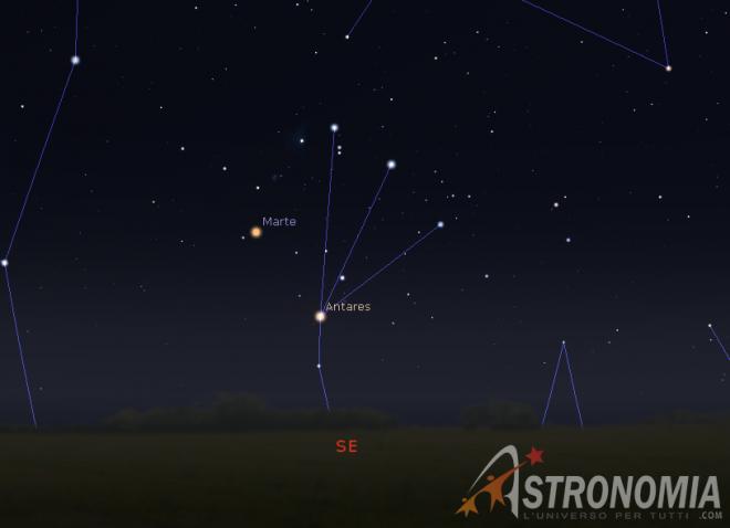 Congiunzione Marte - Antares, giorno 17 ore 5:30