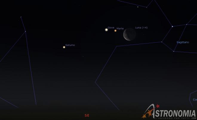 Congiunzione Luna - Marte - Giove - Saturno. giorno 18 ore 5