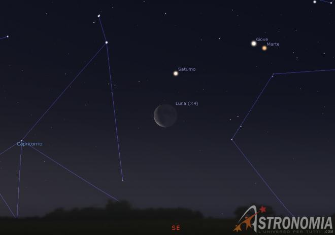 Congiunzione Luna - Saturno - giorno 19 ore 5:20