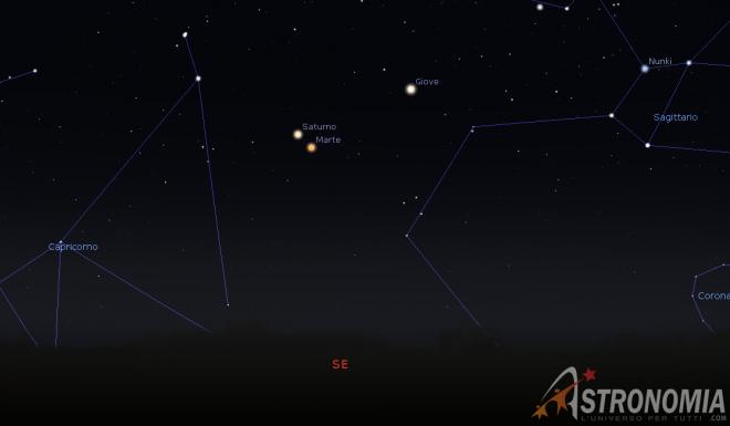 Congiunzione Marte - Saturno, giorno 31 ore 5:30