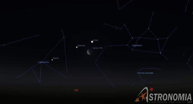 Congiunzione Luna - Giove - Saturno, giorno 15 ore 5