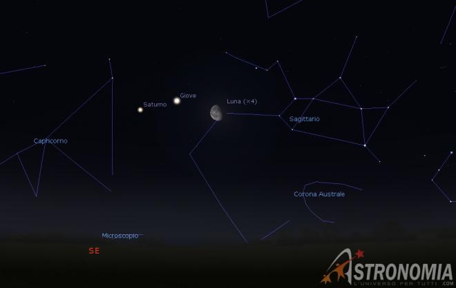Congiunzione Luna - Giove, giorno 12 ore 3