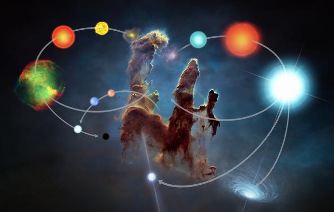Evoluzione Stellare, stasera alle ore 21. LIVE!