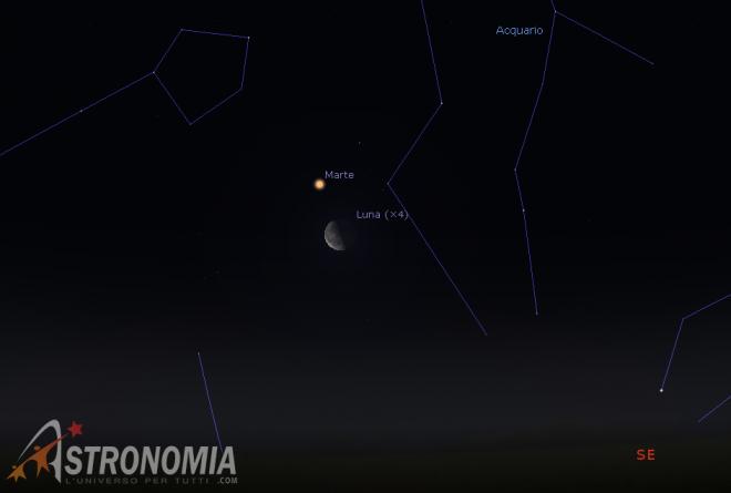 Congiunzione Luna - Marte, giorno 13 ore 3