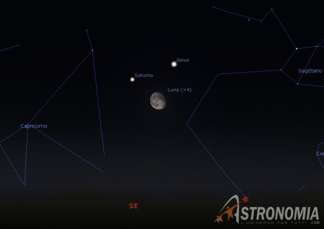 Congiunzione Luna - Saturno - Giove, giorno 9 ore 1